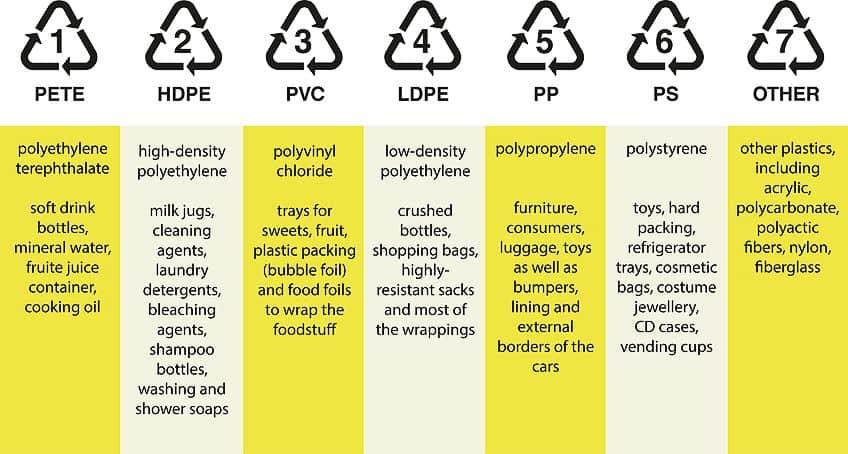 Best HDPE Adhesive